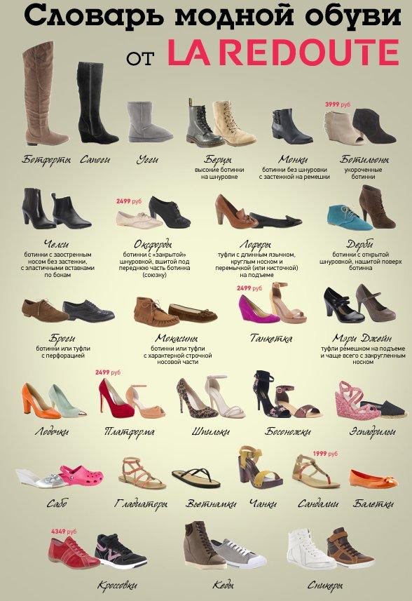 La Redoute: пополняем словарный запас и коллекцию обуви